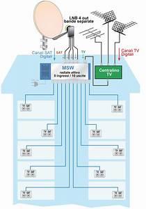 Schema alimentatore antenna tv Fare di Una Mosca