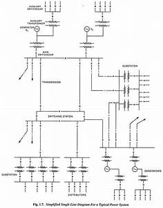 Components Of A Power System  With Diagram