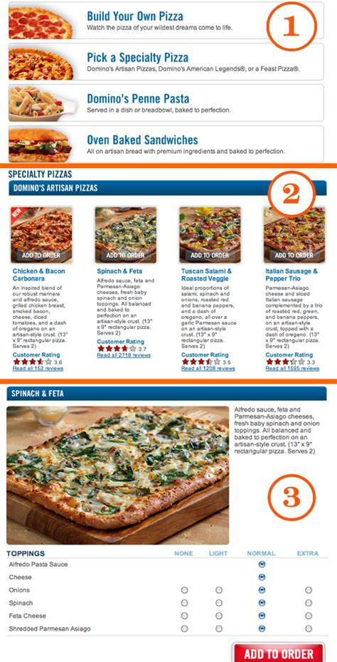 Marketing Domino's Should An Ad Campaign Tell Customers No?