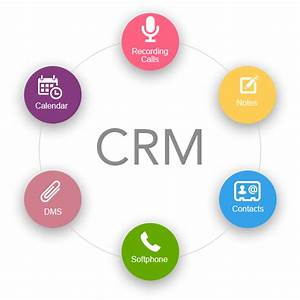 Customers Perspective Of Crm Benefits