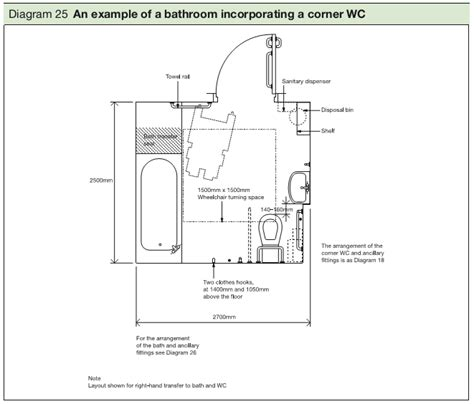 Assisted Bathroom Dimensions by Approved Document M Free Version