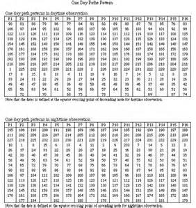 HD wallpapers printable division charts 1 12