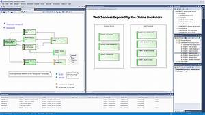 Mapping Enterprise Data Architecture Diagram