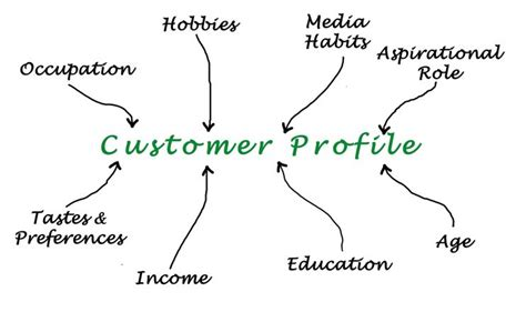 customer profile template customer profile template finding your one person