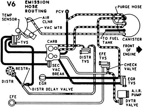 Repair Guides Vacuum Diagrams