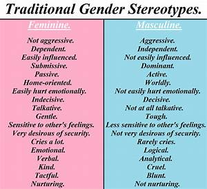 Advertising and Female Stereotypes (with images, tweets ...