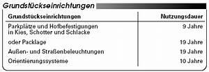Nutzungsdauer Berechnen : betriebsgeb ude wann ist der volle abzug m glich ~ Themetempest.com Abrechnung