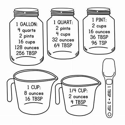 Measuring Svg Cups Kitchen Conversions Conversion Chart