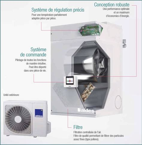 pompe 224 chaleur air air verticale t one aldes