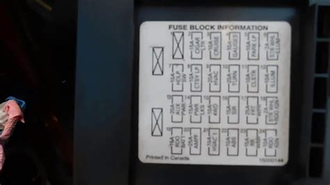 97 Gmc Suburban Fuse Box by Chevy Blazer 1995 2005 Fuse Box Location And Diagram