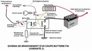 Type A Ou Ac : installation d 39 un coupe circuit type fia technique ac ~ Dailycaller-alerts.com Idées de Décoration