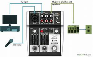 How To Setup Karaoke Using Youtube And Google Chromecast