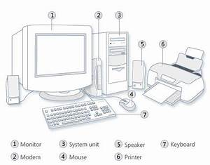 disassembling and assembling the computer system turbofuture With pc diagram image