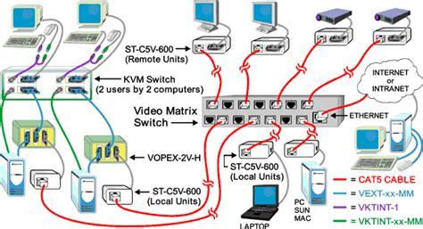 Vga Video Audio Matrix Switch Cat Remote Monitors Router