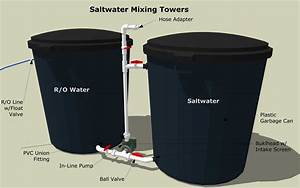 Saltwater Mixing Towers