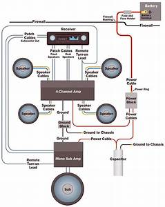 Wiring Diagram For Amplifier Car Stereo