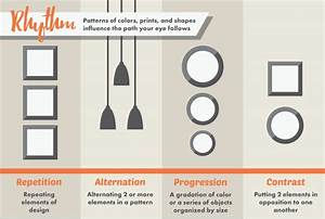 Scintillating elements in interior design photos best for Interior decorating guidelines