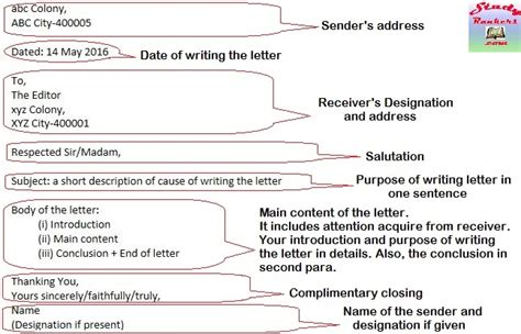 formal letter format cbse class  formal letter template