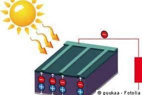 Wirtschaftlichkeit Berechnen Aufgaben : photovoltaikanlage beratung zur planung realisierung ~ Themetempest.com Abrechnung