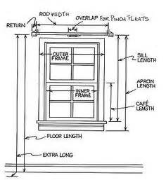 How To Measure For Pinch Pleat Drapes - stack back chart with rod length chart for pinch pleat