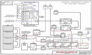 2005 Fleetwood Rv Wiring Diagram
