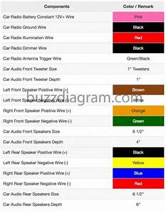 2015 Kia Soul Radio Wiring Diagram
