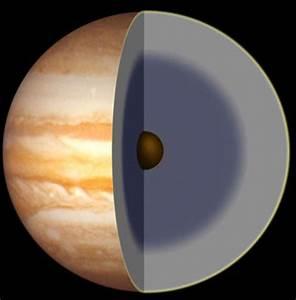 Pictures of Jupiter