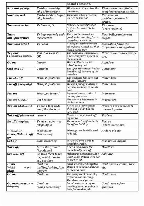 phrasal verbs definitions  examples detailed list