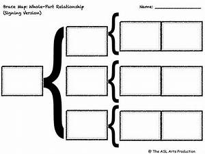 asla thinking maps With brace map template