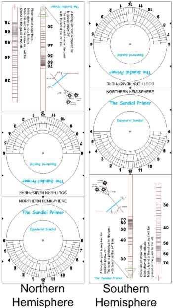 figure  equatorial sundial kit    sundial