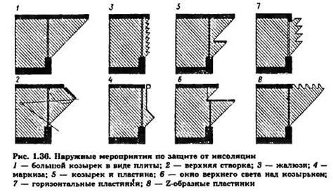 1. Алгоритм расчета солнечной радиации поступающей на произвольно ориентированную в пространстве поверхность PDF
