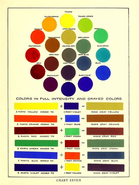the theory and practice of color art and illustration in