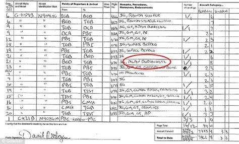 Dershowitz No Knowledge Of Clinton Having Sex With