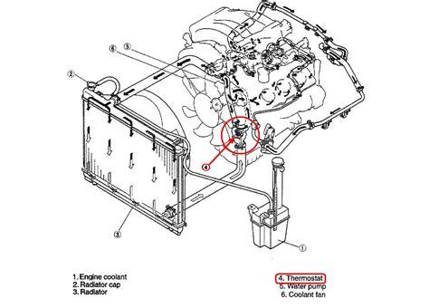 Awe Inspiring Radiator Hose Mazda 626 Diagram Mazda 626 Transmission Diagram Wiring Cloud Hisonuggs Outletorg
