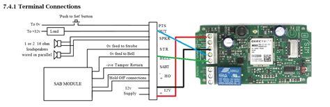 gsm alarm auto dialer advent controls blog