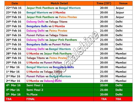 Pro Kabaddi League Pkl 2016 Schedule & Time Table Infographic Cv Builder Free Photo Background Hd Book Pdf Download Best Software 2018 Management Youtube How Technology Affects Our Sleep