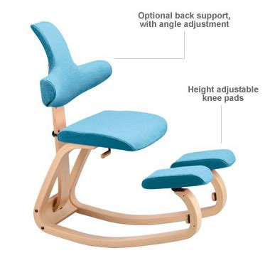 Sgabello Ergonomico Ikea by The Mega Review On Best Ergonomic Chairs For Bad Backs