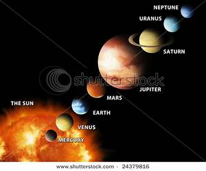 Planets Names In Order (page 4) - Pics about space