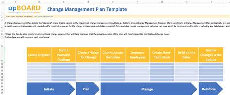 change management plan  software tools templates