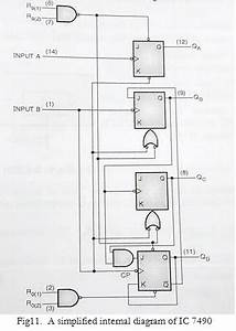 Draw Internal Block Diagram Of Ic 7490