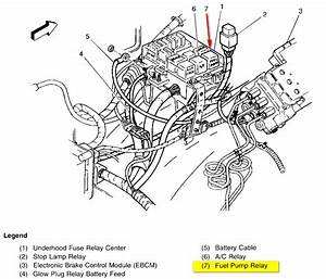 S10 V4 Engine Diagram 1999s 10 Wiring Diagram Wiring Diagram