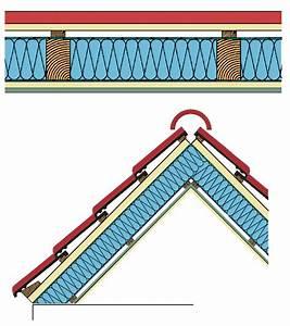 Dachisolierung Von Außen : dachisolierung von innen aluthermo optima als ~ Lizthompson.info Haus und Dekorationen