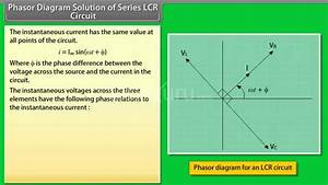 Phasor Diagram Solution Of Series Lcr Circuit