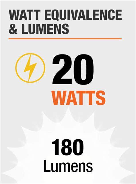 g8 bulb halogen xenon watt pack light feit electric depot