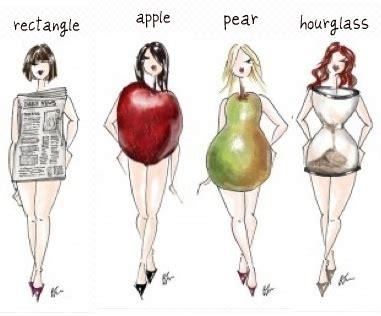 appel of peer figuur