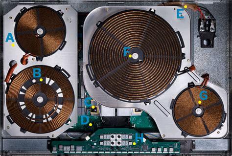 bjp  congress induction stove  lpg cylinder himachal watcher