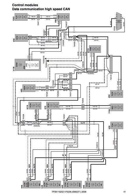 Volvo Yaw Sensor Wiring Diagram