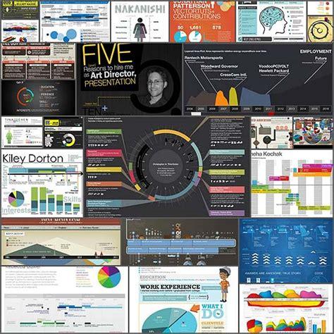 【デザイン】クリエイティブでインフォグラフィックな履歴書25 | いぬらぼ 綺麗デザイン収集サイト