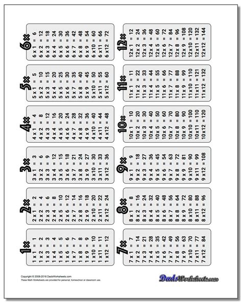multiplication facts   printable times tables worksheets