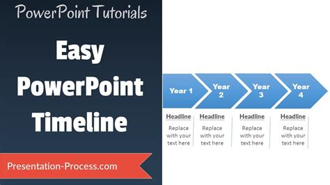 create timeline  powerpoint youtube